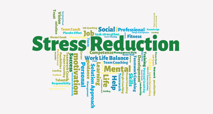 Stress Reduction word cloud
